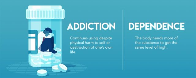 drug-addiction-or-dependence-brain-physical-body-substance-abuse