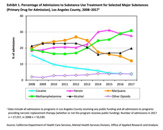 heroin-price-California-rehab-opioid-opiate-addiction-needles-drug-abuse
